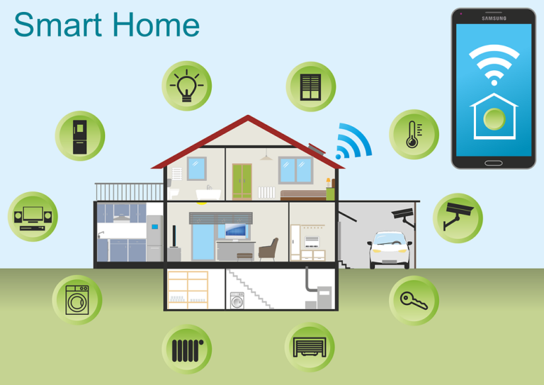 Smart Homes Are Worth the Price… 20 Years from Now